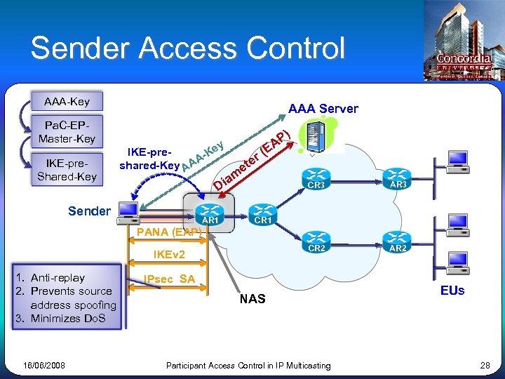 Sender Access Control AAA-Key Pa. C-EPMaster-Key IKE-pre. Shared-Key AAA Server y e IKE-pre-K shared-Key