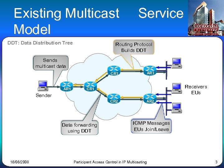 Existing Multicast Model DDT: Data Distribution Tree Service Routing Protocol Builds DDT Sends multicast