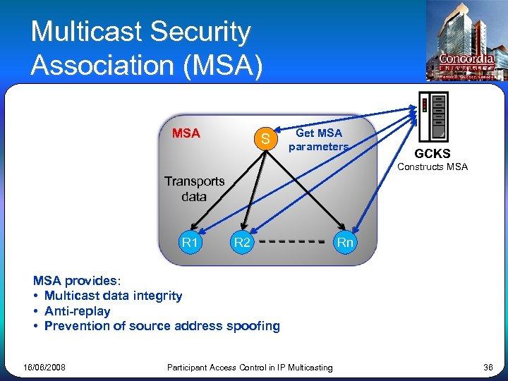 Multicast Security Association (MSA) MSA S Get MSA parameters GCKS Constructs MSA Transports data