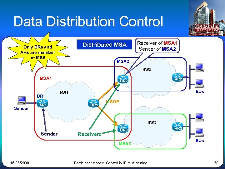 Data Distribution Control Distributed MSA Only BRs and ARs are member of MSA Receiver