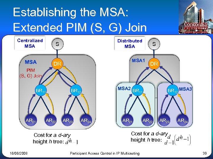 Establishing the MSA: Extended PIM (S, G) Join Centralized MSA S MSA DR Distributed