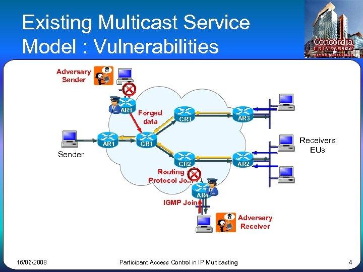 Existing Multicast Service Model : Vulnerabilities Adversary Sender AR 1 Forged data AR 3