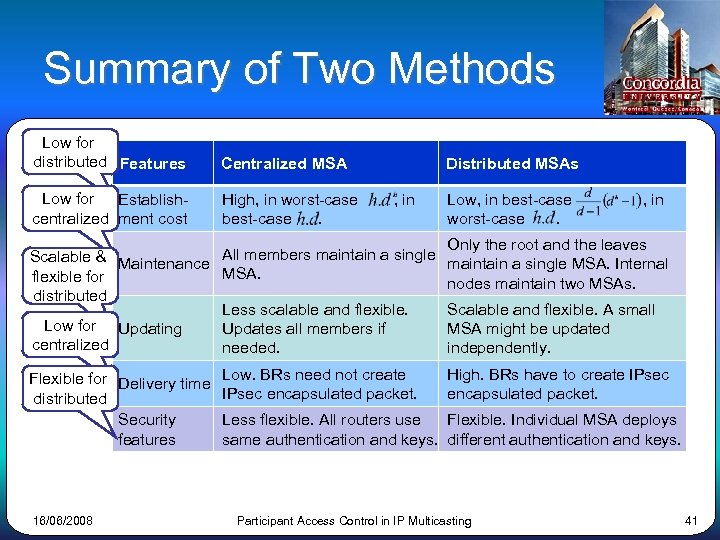Summary of Two Methods Low for distributed Features Centralized MSA Low for Establishcentralized ment