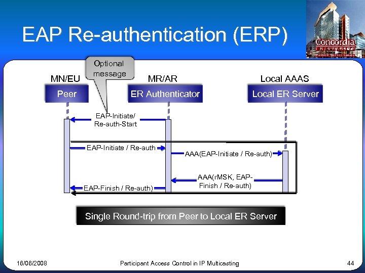 EAP Re-authentication (ERP) MN/EU Peer Optional message MR/AR Local AAAS ER Authenticator Local ER