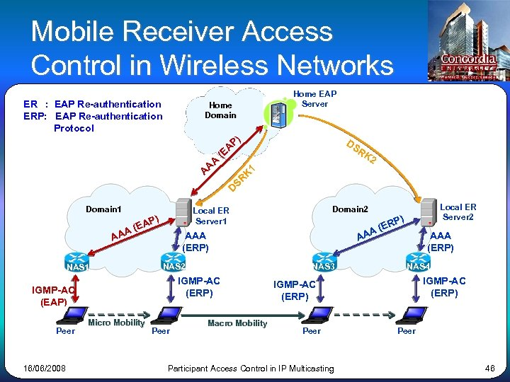 Mobile Receiver Access Control in Wireless Networks ER : EAP Re-authentication ERP: EAP Re-authentication