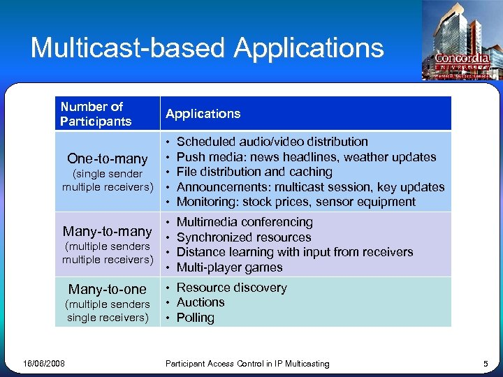 Multicast-based Applications Number of Participants Applications • One-to-many • • (single sender multiple receivers)