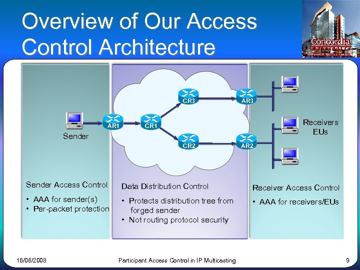 Overview of Our Access Control Architecture CR 3 AR 1 AR 3 Receivers EUs