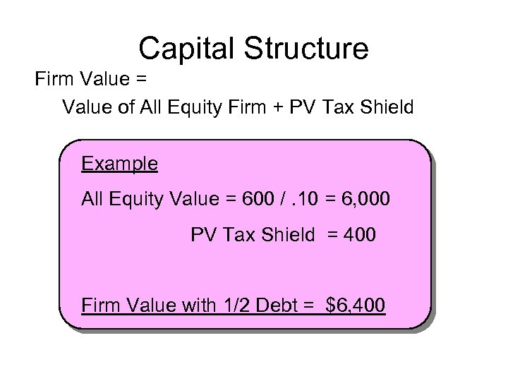 Capital Structure Firm Value = Value of All Equity Firm + PV Tax Shield