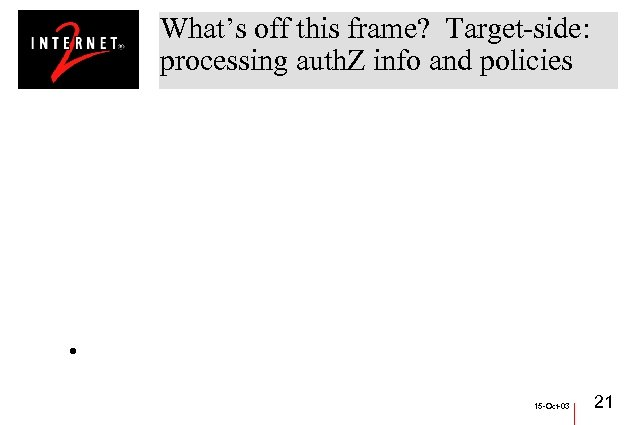 What's off this frame? Target-side: processing auth. Z info and policies • 15 -Oct-03