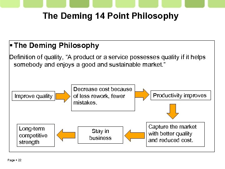 "The Deming 14 Point Philosophy The Deming Philosophy Definition of quality, ""A product or"