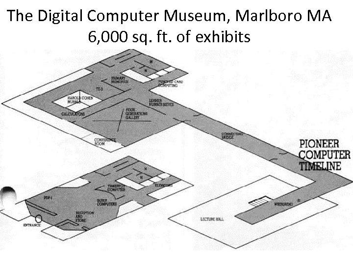 The Digital Computer Museum, Marlboro MA 6, 000 sq. ft. of exhibits