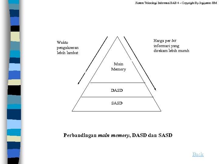 Sistem Teknologi Informasi BAB 4 – Copyright By Jogiyanto HM Harga per bit informasi