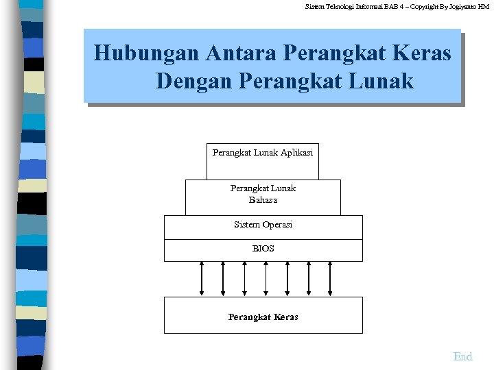 Sistem Teknologi Informasi BAB 4 – Copyright By Jogiyanto HM Hubungan Antara Perangkat Keras