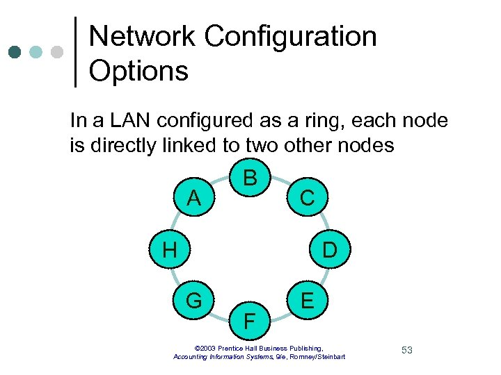 Network Configuration Options In a LAN configured as a ring, each node is directly