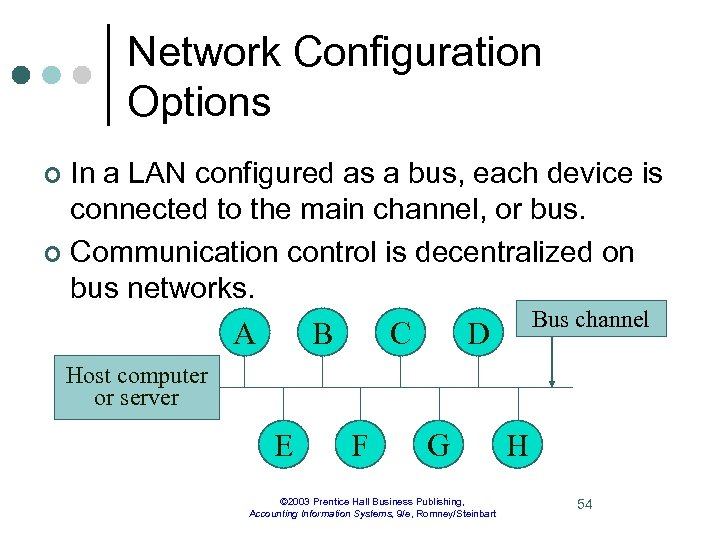 Network Configuration Options In a LAN configured as a bus, each device is connected
