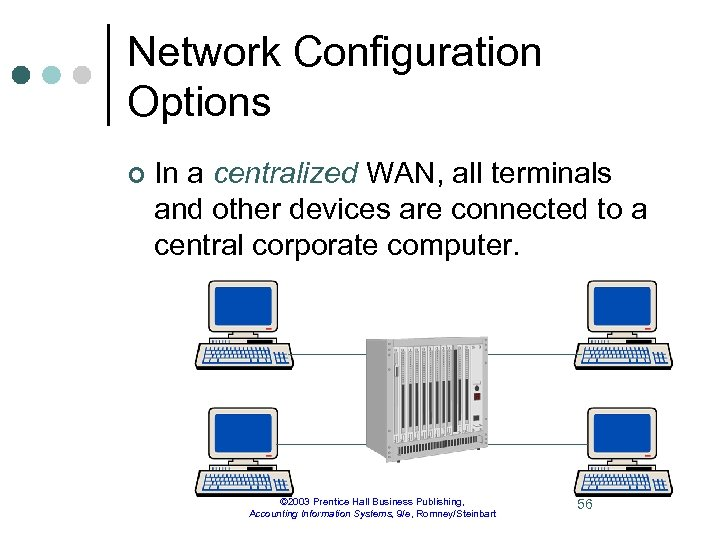 Network Configuration Options ¢ In a centralized WAN, all terminals and other devices are
