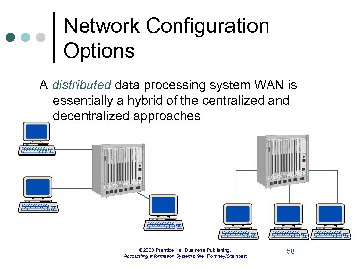 Network Configuration Options A distributed data processing system WAN is essentially a hybrid of
