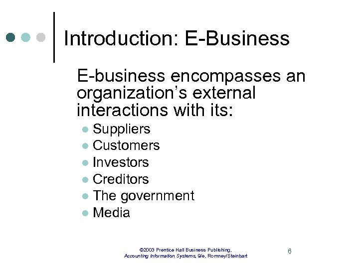 Introduction: E-Business E-business encompasses an organization's external interactions with its: Suppliers l Customers l