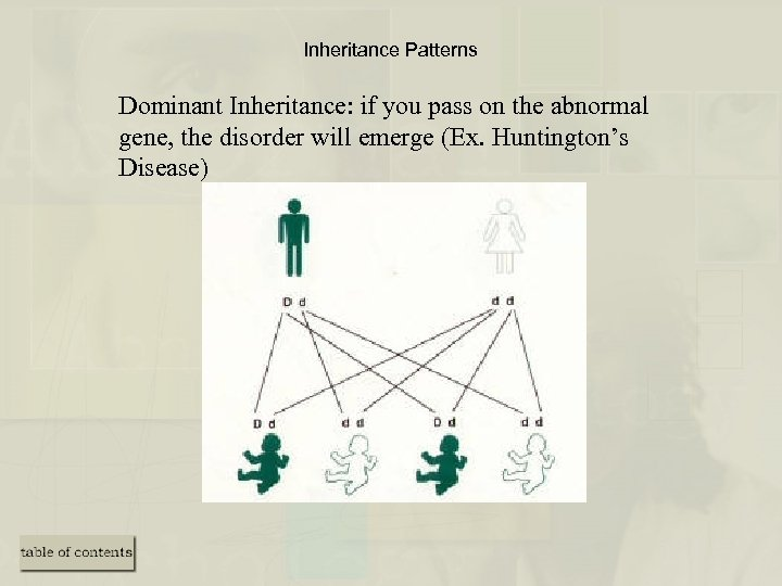 Inheritance Patterns Dominant Inheritance: if you pass on the abnormal gene, the disorder will