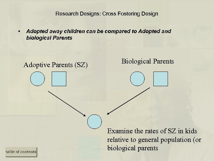 Research Designs: Cross Fostering Design • Adopted away children can be compared to Adopted