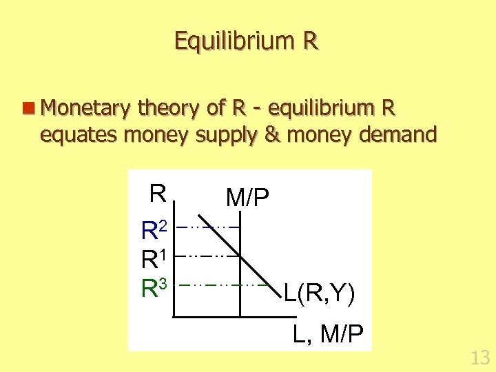 Equilibrium R n Monetary theory of R - equilibrium R equates money supply &