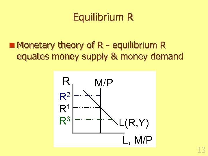 Equilibrium R n Monetary theory of R - equilibrium R equates money supply &
