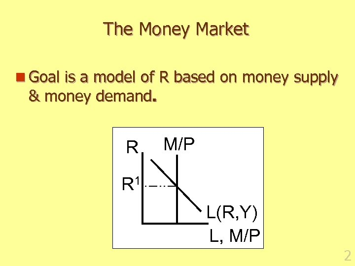 The Money Market n Goal is a model of R based on money supply