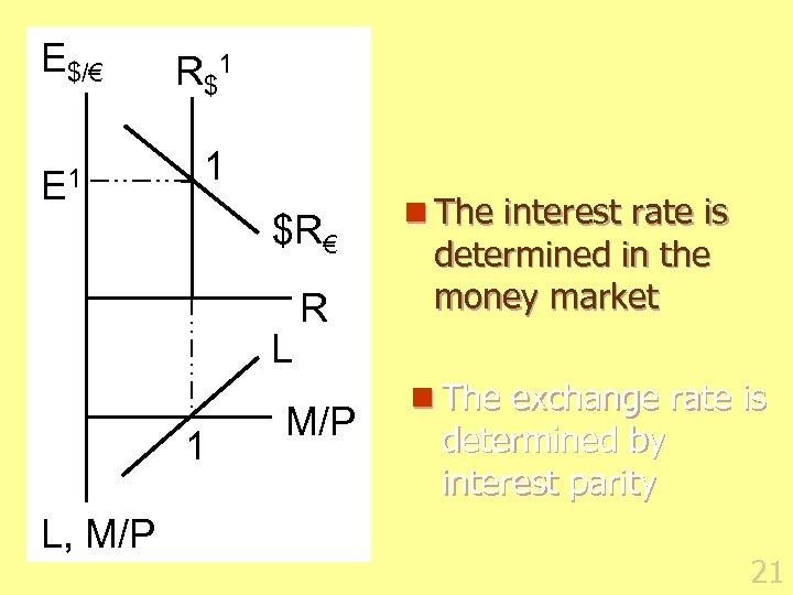 E$/€ R $1 E 1 1 $R€ L 1 L, M/P R M/P n