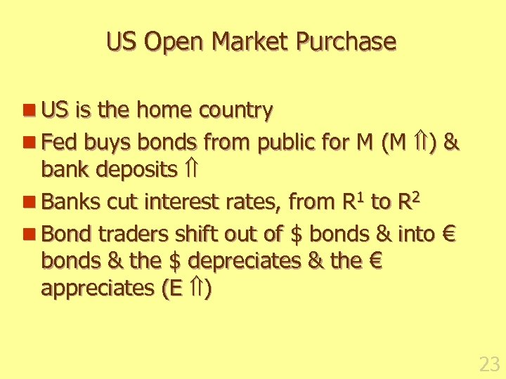 US Open Market Purchase n US is the home country n Fed buys bonds