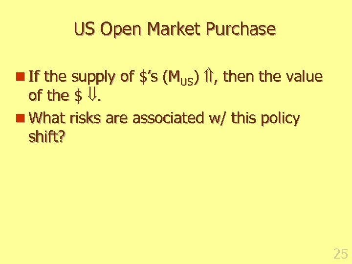 US Open Market Purchase n If the supply of $'s (MUS) , then the