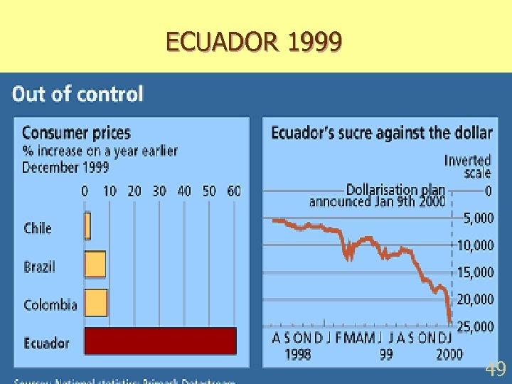 ECUADOR 1999 49