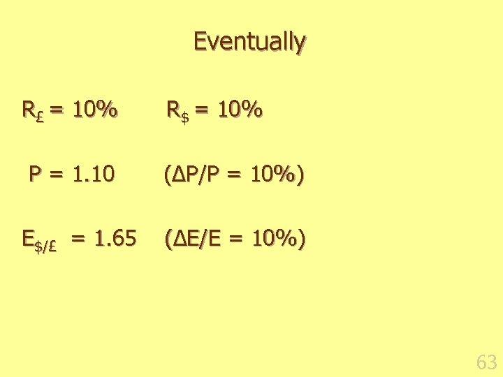 Eventually R£ = 10% P = 1. 10 E$/£ = 1. 65 R$ =