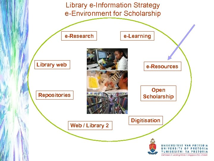 Library e-Information Strategy e-Environment for Scholarship e-Research Library web e-Learning e-Resources Repositories Web /