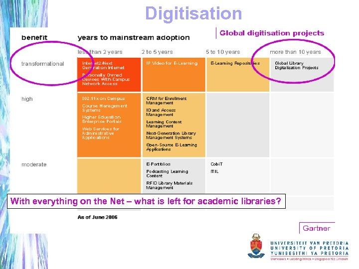 Digitisation With everything on the Net – what is left for academic libraries?