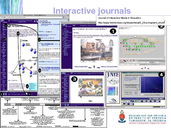 Interactive journals Journal of Interactive Media in Education / http: //www. firstmonday. org/issues/issue 6_2/buckingham_shum