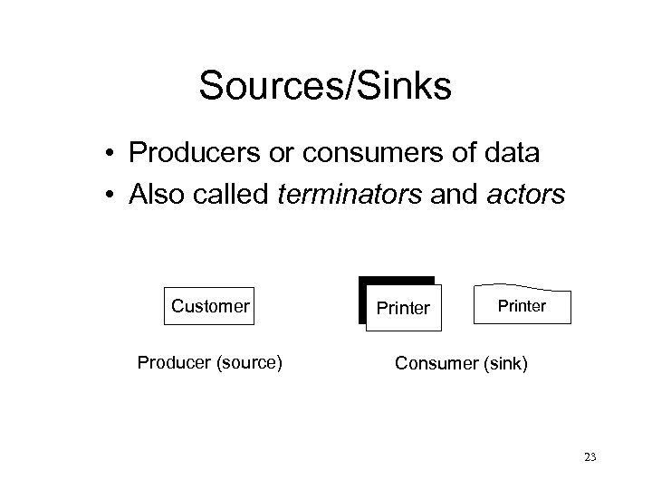 Sources/Sinks • Producers or consumers of data • Also called terminators and actors Customer