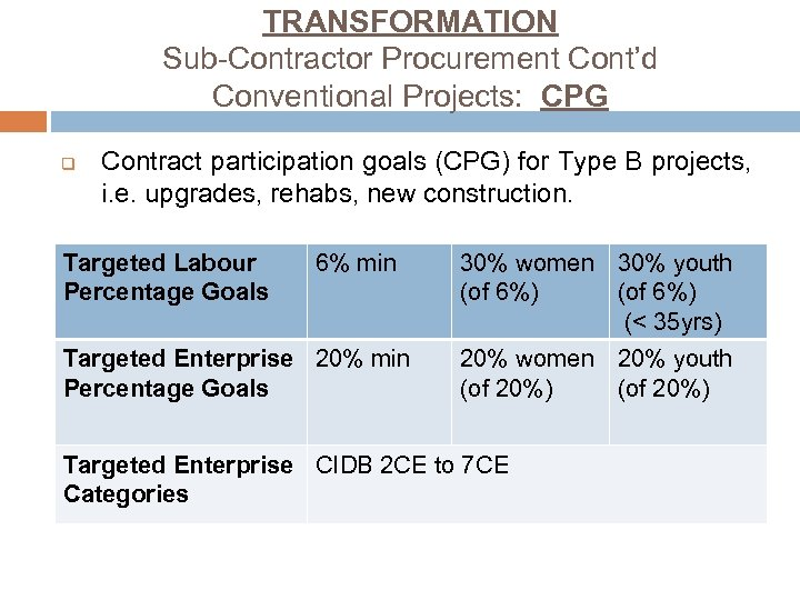 TRANSFORMATION Sub-Contractor Procurement Cont'd Conventional Projects: CPG q Contract participation goals (CPG) for Type