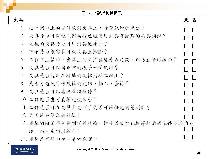 表 3 -1 上課遲到檢核表 Copyright © 2009 Pearson Education Taiwan 21