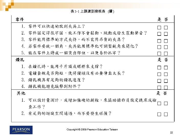 表 3 -1 上課遲到檢核表 (續 ) Copyright © 2009 Pearson Education Taiwan 22