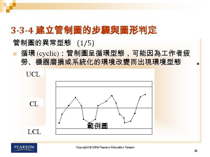 3 -3 -4 建立管制圖的步驟與圖形判定 管制圖的異常型態 (1/5) n 循環 (cyclic):管制圖呈循環型態,可能因為 作者疲 勞、機器磨損或系統化的環境改變而出現環境型態 。 UCL CL