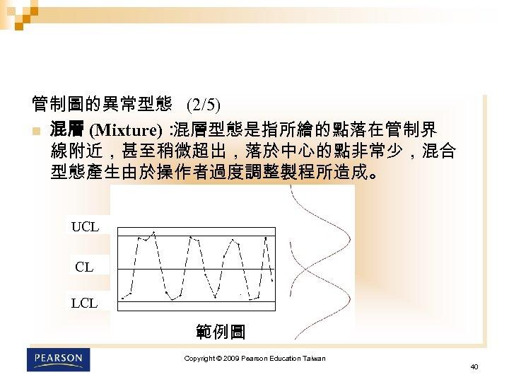 管制圖的異常型態 (2/5) n 混層 (Mixture): 混層型態是指所繪的點落在管制界 線附近,甚至稍微超出,落於中心的點非常少,混合 型態產生由於操作者過度調整製程所造成。 UCL CL LCL 範例圖 Copyright ©