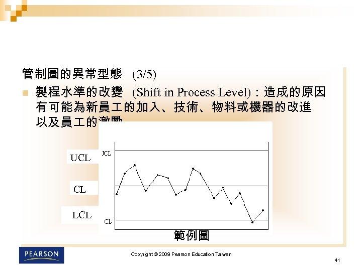 管制圖的異常型態 (3/5) n 製程水準的改變 (Shift in Process Level):造成的原因 有可能為新員 的加入、技術、物料或機器的改進 以及員 的激勵。 UCL CL