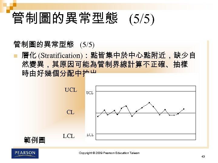 管制圖的異常型態 (5/5) n 層化 (Stratification):點皆集中於中心點附近,缺少自 然變異,其原因可能為管制界線計算不正確、抽樣 時由好幾個分配中抽出。 UCL CL 範例圖 LCL Copyright © 2009