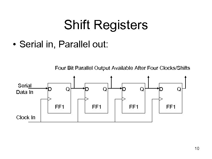 Shift Registers • Serial in, Parallel out: Four Bit Parallel Output Available After Four
