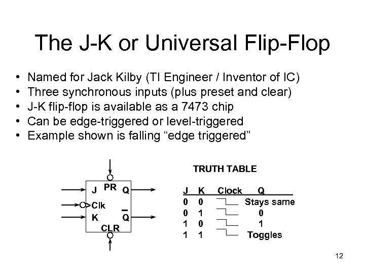 The J-K or Universal Flip-Flop • • • Named for Jack Kilby (TI Engineer