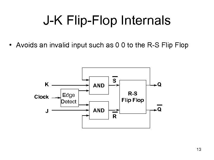 J-K Flip-Flop Internals • Avoids an invalid input such as 0 0 to the