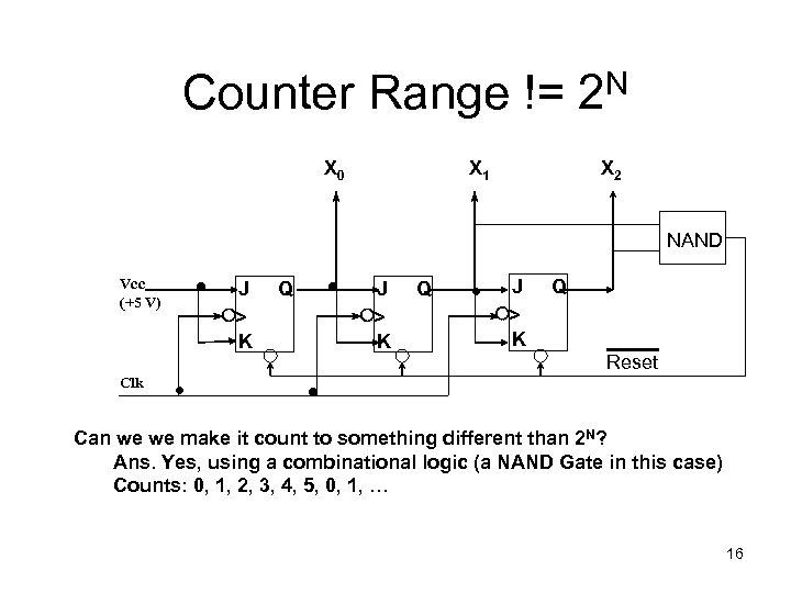 Counter Range != 2 N X 0 X 1 X 2 NAND Vcc (+5