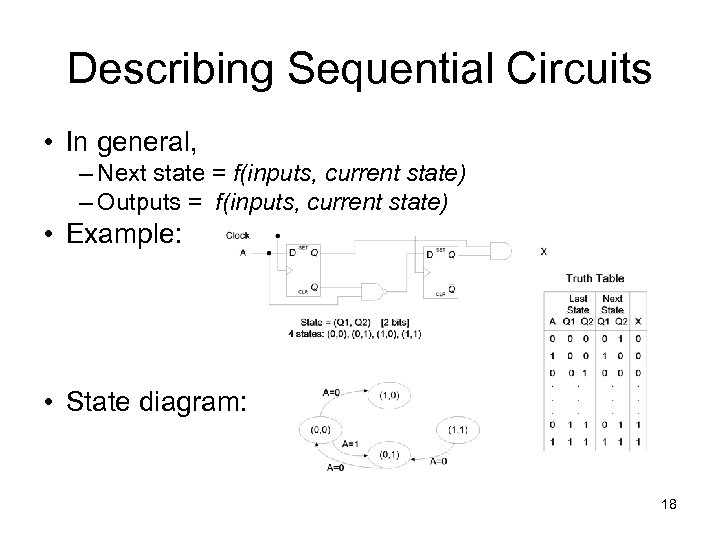 Describing Sequential Circuits • In general, – Next state = f(inputs, current state) –