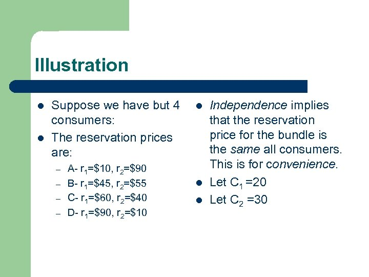 Illustration l l Suppose we have but 4 consumers: The reservation prices are: –