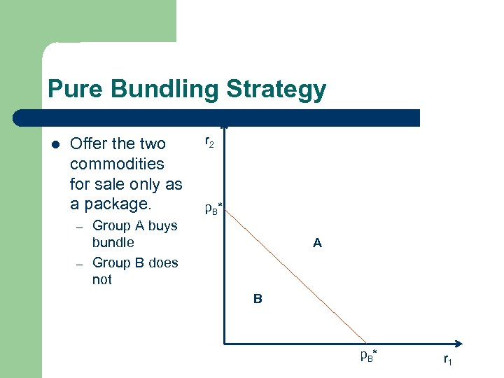 Pure Bundling Strategy l Offer the two commodities for sale only as a package.